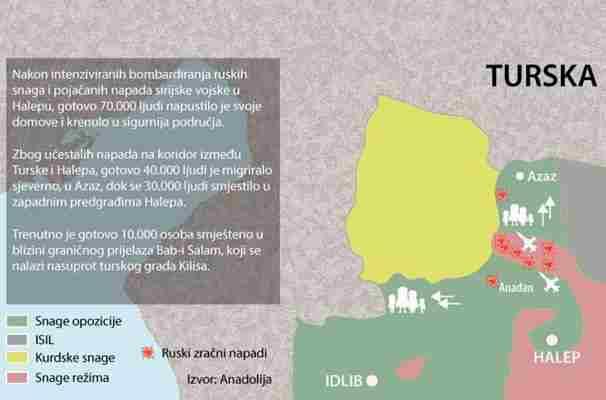POČELO JE: Turska napala Siriju!