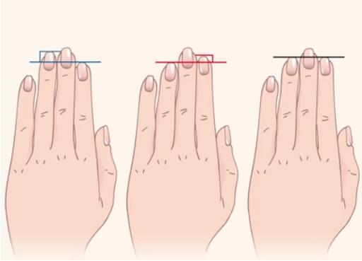 Što vaši prsti govore o vama?
