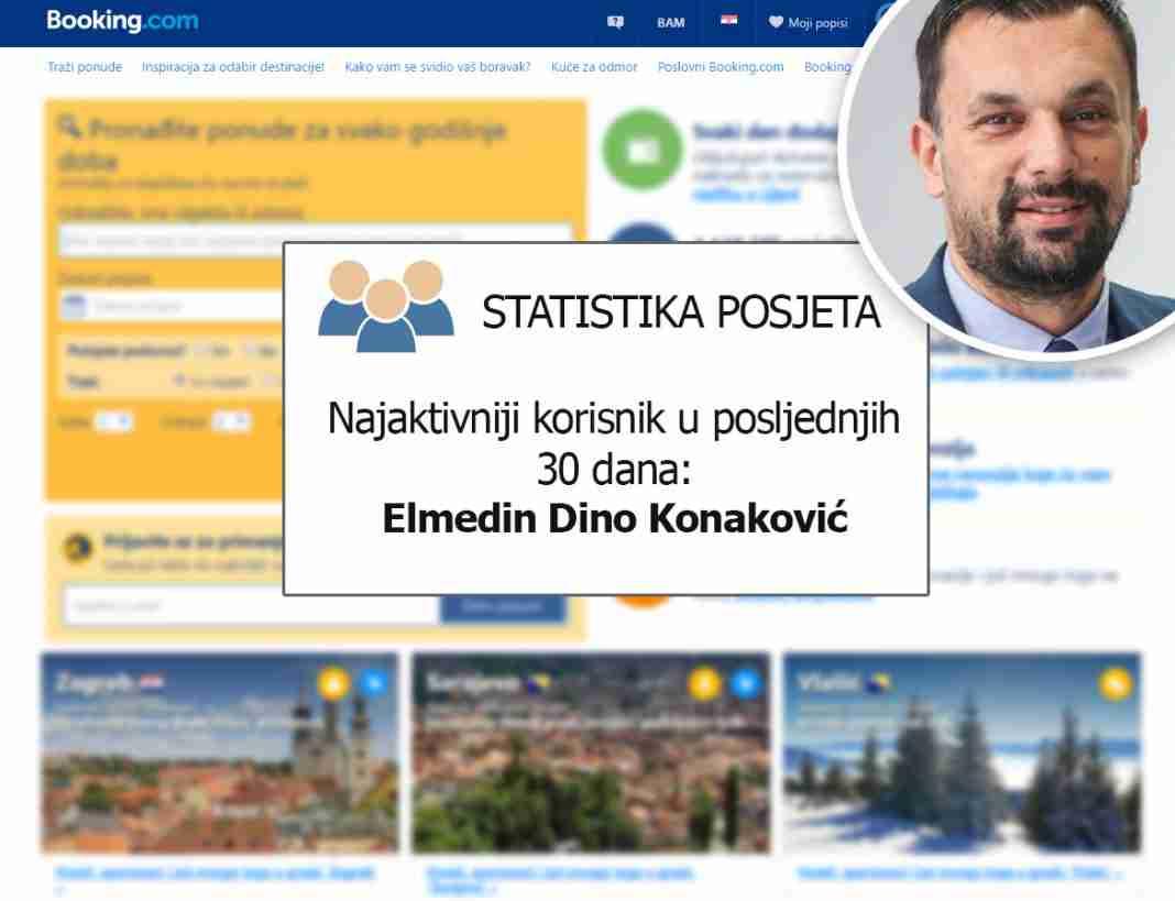 OTKRIVAMO: Konaković najaktivniji korisnik na Bookingu u posljednjih 30 dana