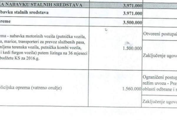 Vlada odobrila MUP-u KS nabavku vozila u vrijednosti 1,5 miliona KM