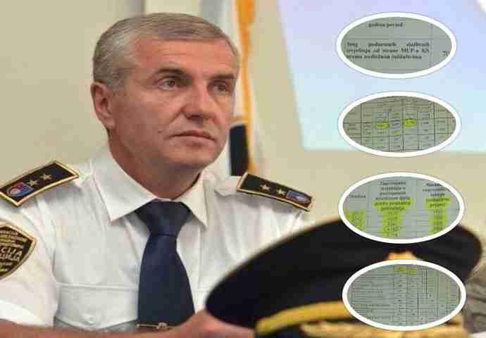 """POLICIJA I POLITKA: """"Sigurnosna situacija je zadovoljavajuća"""", ili kako je Ćosić falsifikovao godišnje izvještaje"""