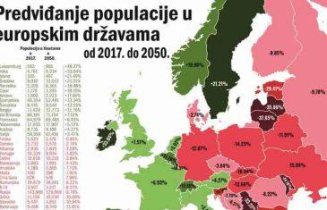 CIA OBJAVILA CRNE DEMOGRAFSKE PROGNOZE ZA 2050.: Izračunali koliko će stanovnika biti u BiH, najveći pomor prijeti Srbiji