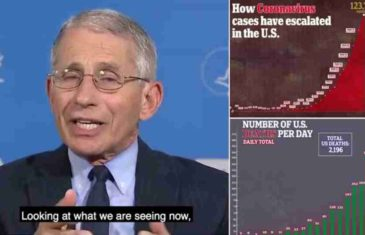 NAJTEŽI ISPIT ZA TRUMPA OD IZBORA DO SADA: Hoće li predsjednik SAD-a štiti zdravlje građana ili interes kapitala?